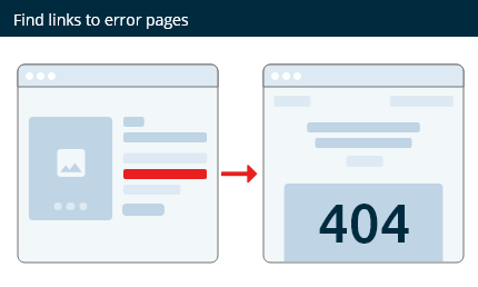 Find links to error pages in a website